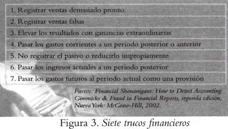 Aspectos o cuestiones contables Contabilidad Financiera