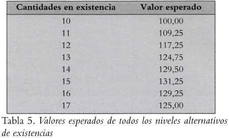 El criterio del valor esperado Decisiones y Estadística